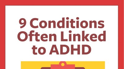 The 9 ADHD Comorbid Conditions