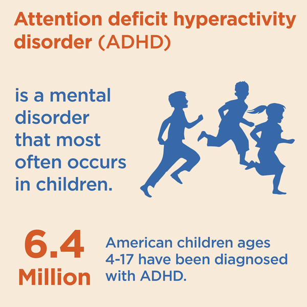 Intro to ADHD Stats