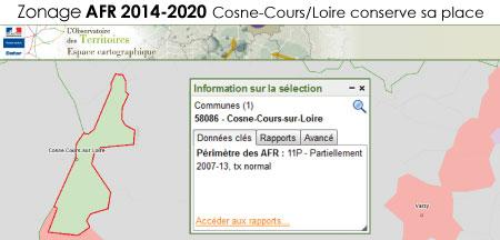 Cosne-Cours-sur-Loire reste éligible aux AFR jusqu'en 2020.
