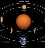 Galileo: cuando la ceguera era Astronomía 2