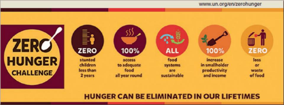 Para superar este reto es imprescindible mejorar la nutrición y promover tecnologías sostenibles productivas y de postcosecha, que satisfagan a los 795 millones de personas que hoy día sufren hambre y a los 2.000 millones adicionales que vivirán en 2050. Sobre ello se producen progresos alentadores aunque insuficientes, sobre todo en los países en desarrollo (McGuire, 2015).