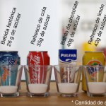 Cantidad de Azúcar en las Bebidas