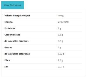Valores Nutricionales de Fine Pasta