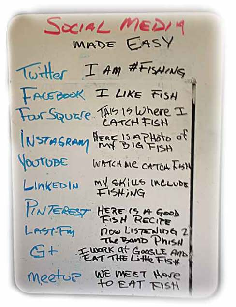 adelphi agency social media made easy