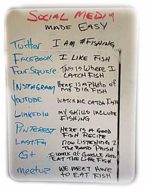 adelphi agency social media made easy