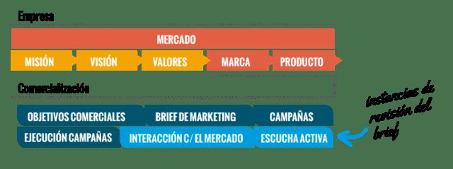 Social-Listening-Market-Routes7