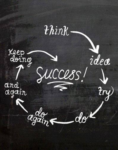 Success Circle.