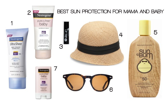 A Denver Home Companion | sun protection