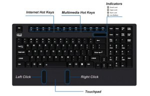 Adesso® SlimTouch™ 4210  24GHz Wireless Compact Touchpad KeyboardAdesso® SlimTouch™ 4210  2