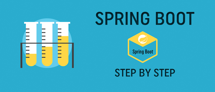 How to Create Spring Boot Application Step by Step