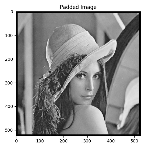 Applying Gaussian Smoothing to an Image using Python from scratch