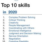 Top10 Skills