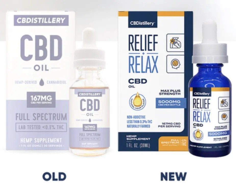 cbdistillery vs trythecbd, cbdistillery vs try the cbd, trythecbd vs cbdistillery, try the cbd vs cbdistillery, cbdistillery, thecbdistillery, the cbdistillery, trythecbd, try the cbd