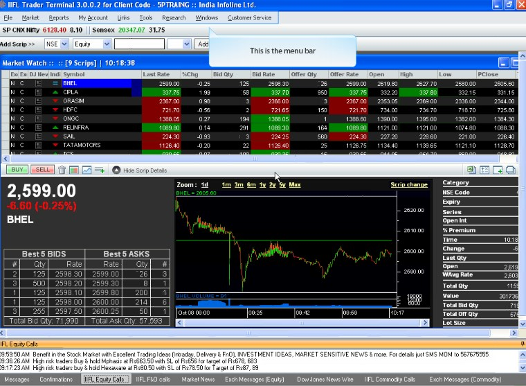 Get This Report about Auto Buy And Sell Signal Software