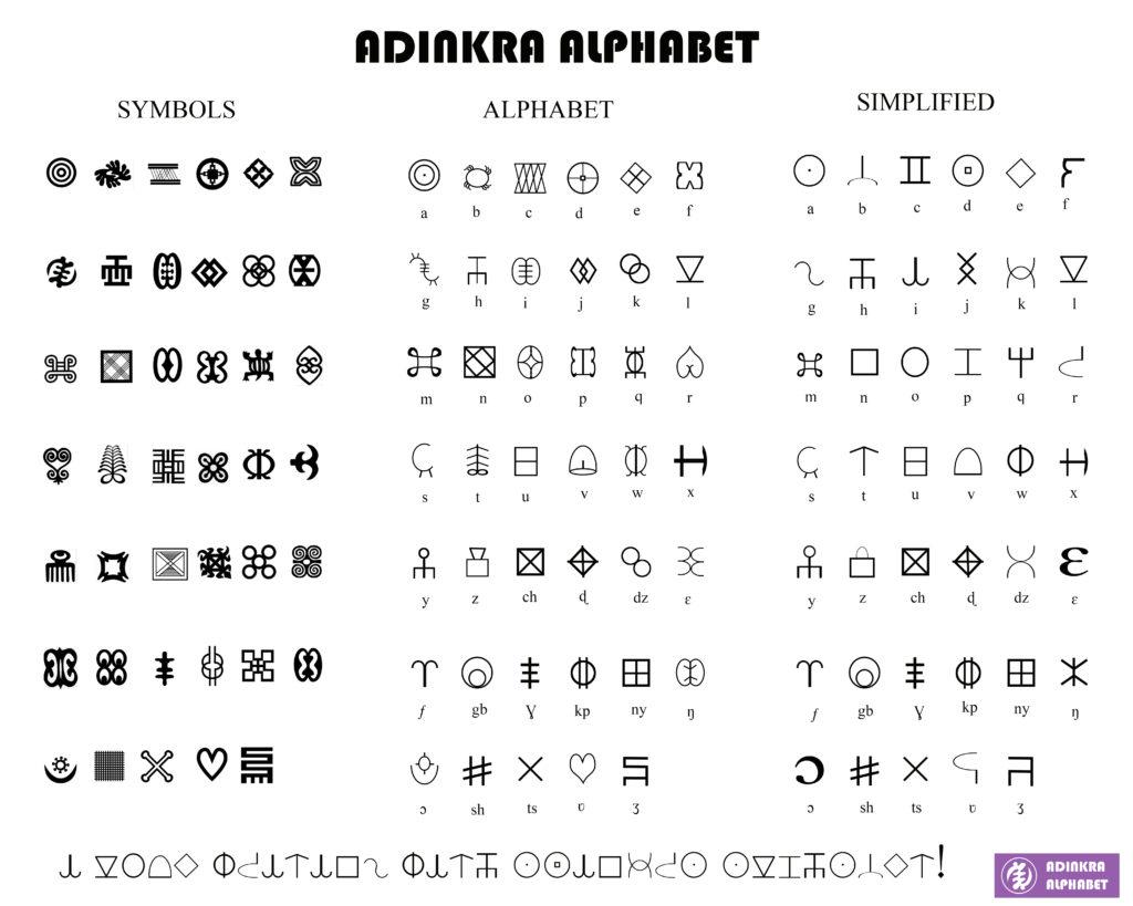 Adinkra Alphabet Adinkra Alphabet