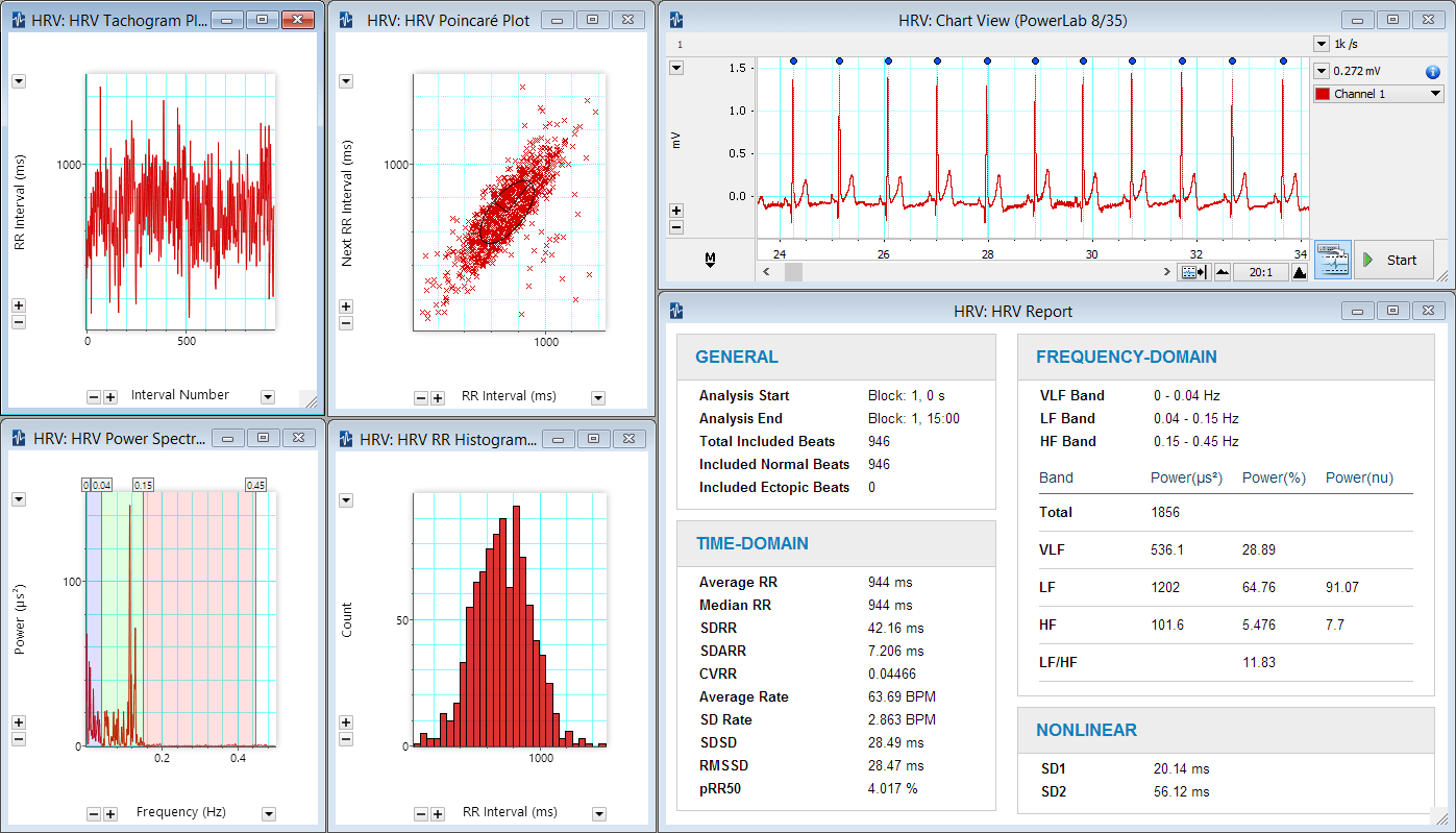 Heart Rate Variability Hrvysis Software
