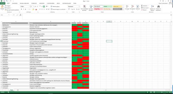 Overzicht van de gebruikersrechten in King, export naar Excel formaat
