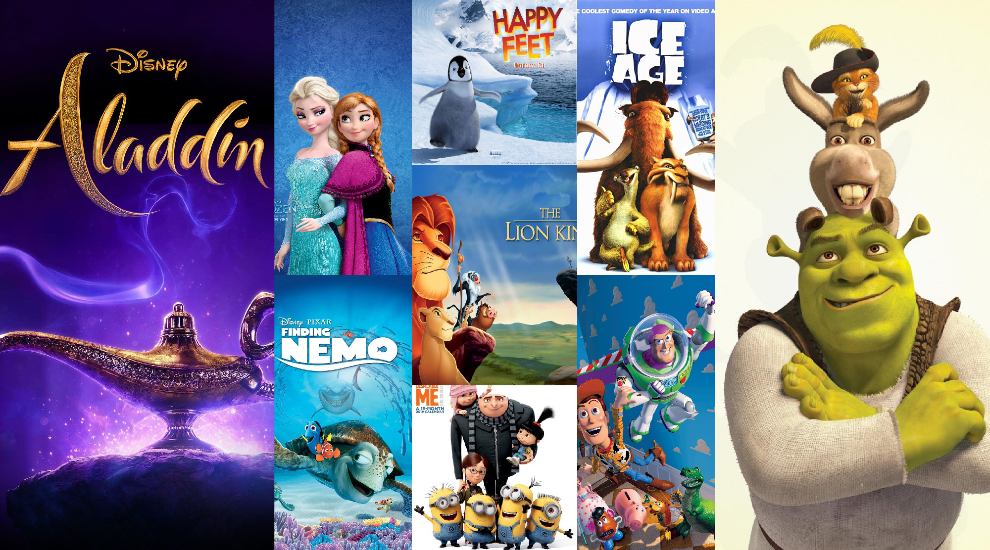Top 10 Most Popular 3d Animation Movies Of The World Admec