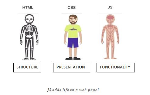 JS adds life to web page!