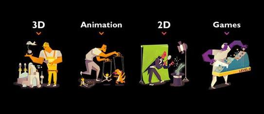 VFX Artist and Animator