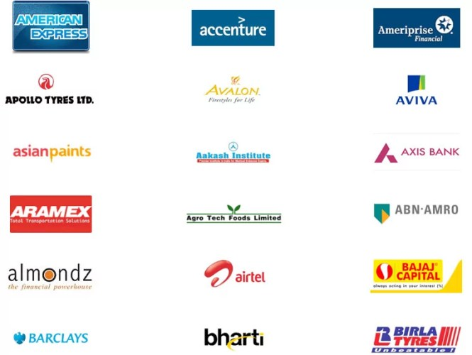 EMPI Business School Placement