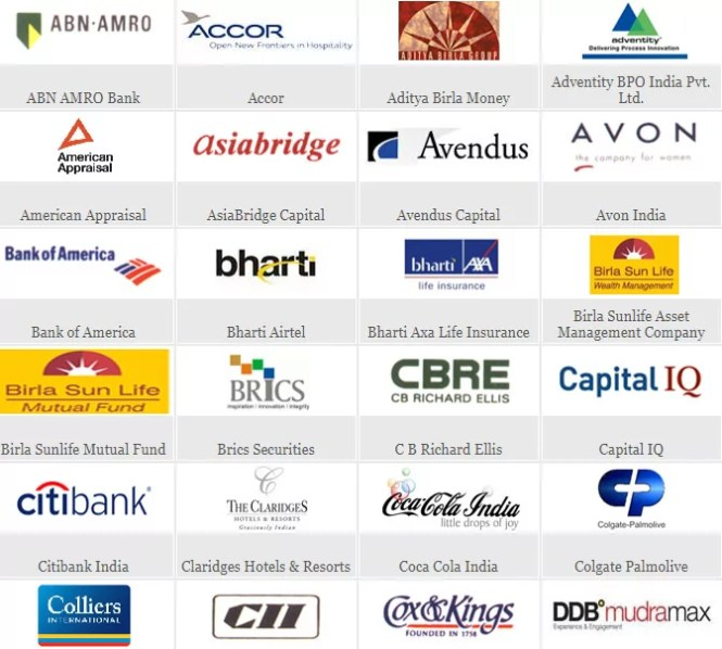 Infinity Business School Placements