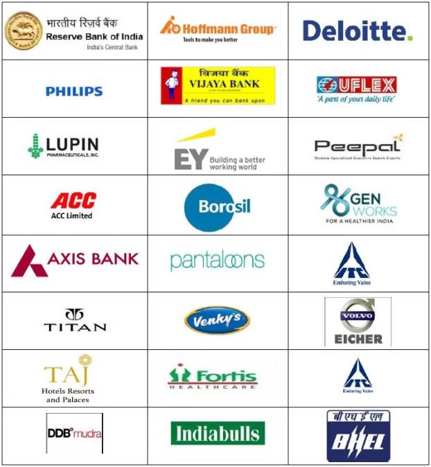 Post Graduate Diploma Management Christ Institute Management Pune