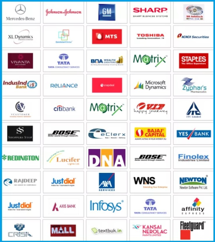 IIMS Pune Placements