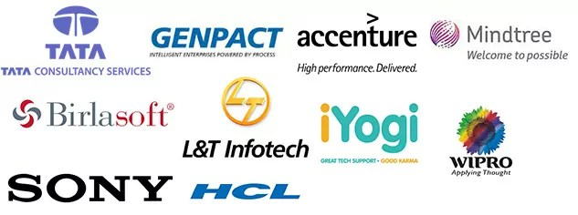 SIET Greater Noida Placement