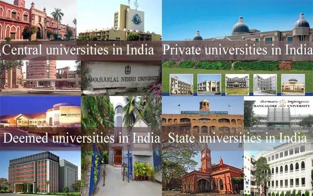 Types of universities in India