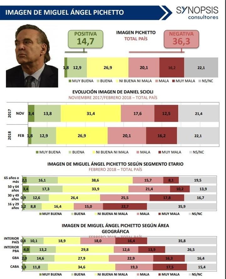 El PRO propone a Morales para acompañar a Macri en 2019