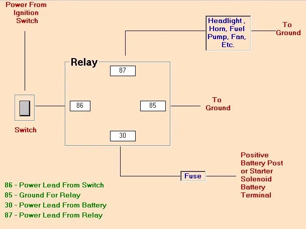 bosch relay wiring diagram for horn wiring diagram train horn relay