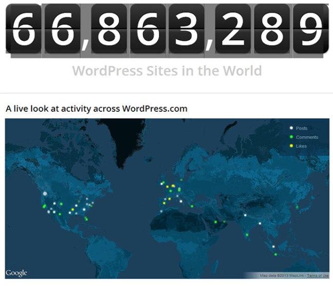 WordPress İstatistikleri
