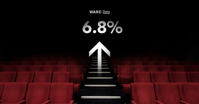 Intelligence: WARC Global Ad Trends Report Reveals that Cinema Advertising Growth is Outpacing All Other Traditional Media