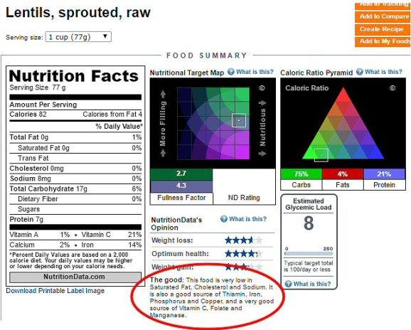 Lentil Nutrition Profile