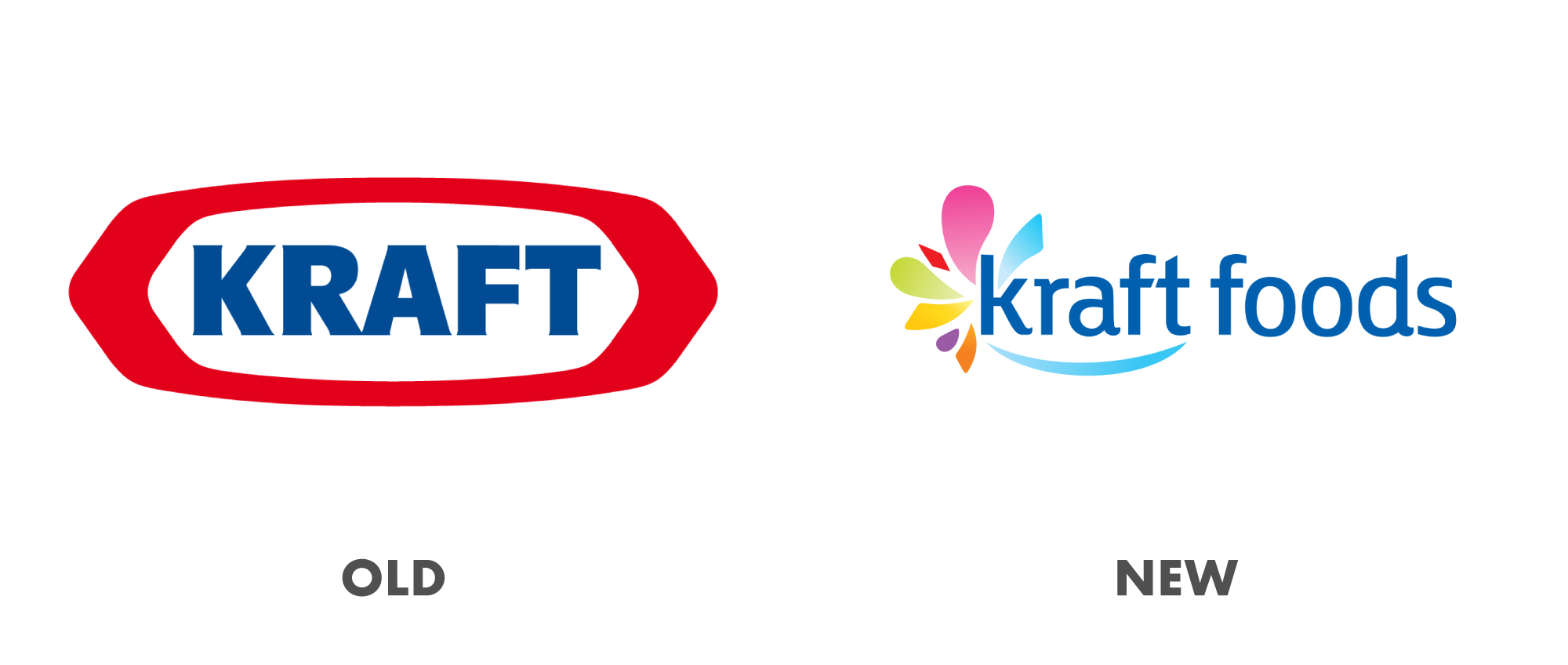 Failed rebrands - why they are classed as a failure. Old and new kraft logos