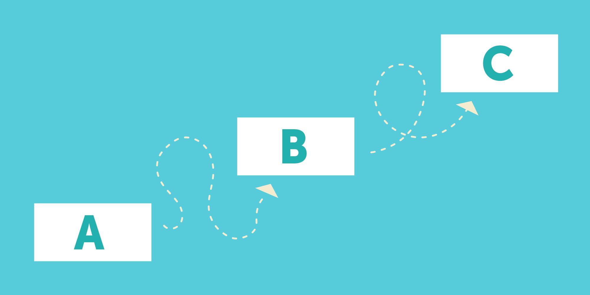 The a dozen eggs branding process - The A to C