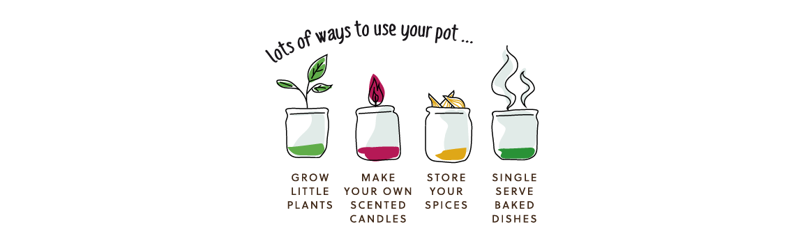 LŌTOS illustrations on how to use reusable pots