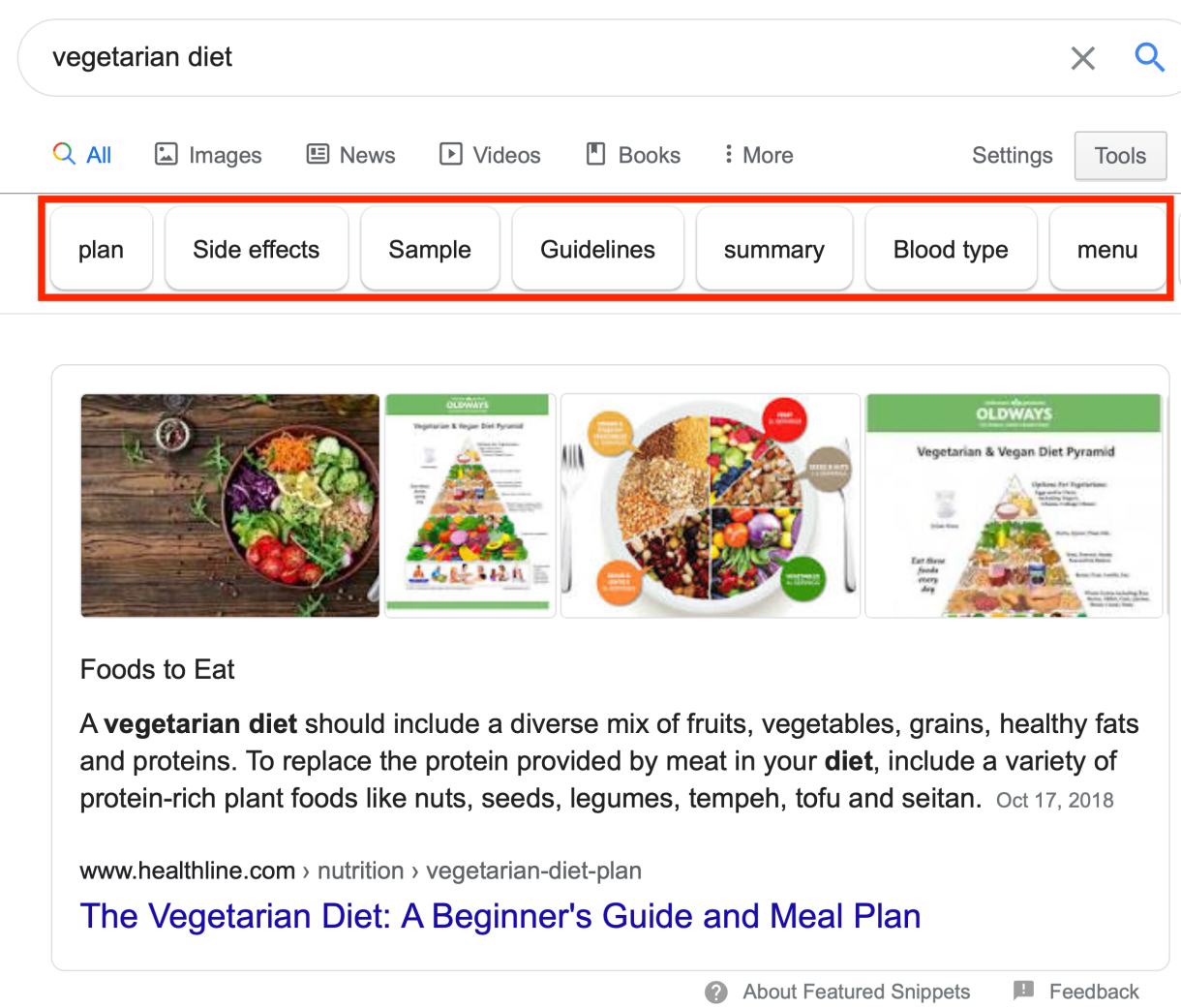 Featured Snippet Box