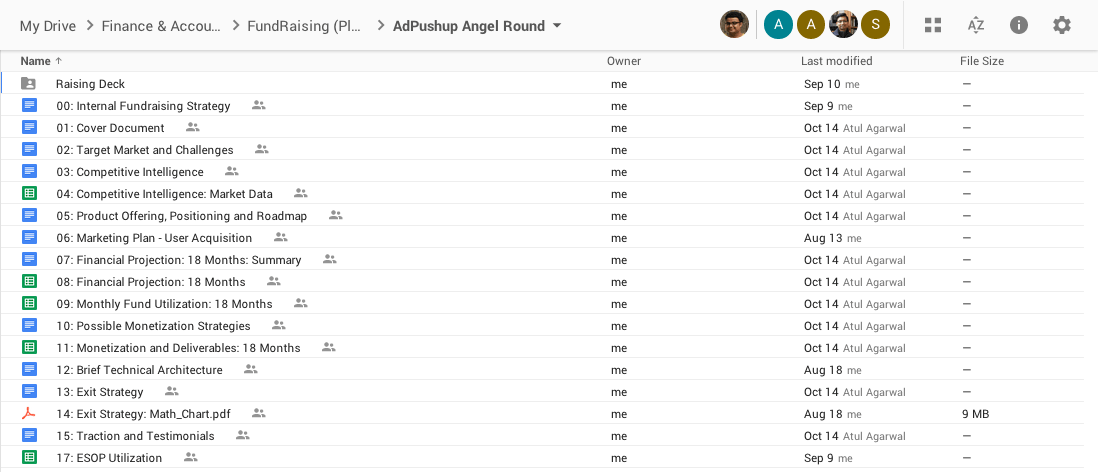 From Zero to Fifty: How AdPushup Closed $632K in Angel Investment