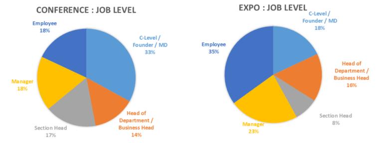 adtech-joblevel-exhibitors