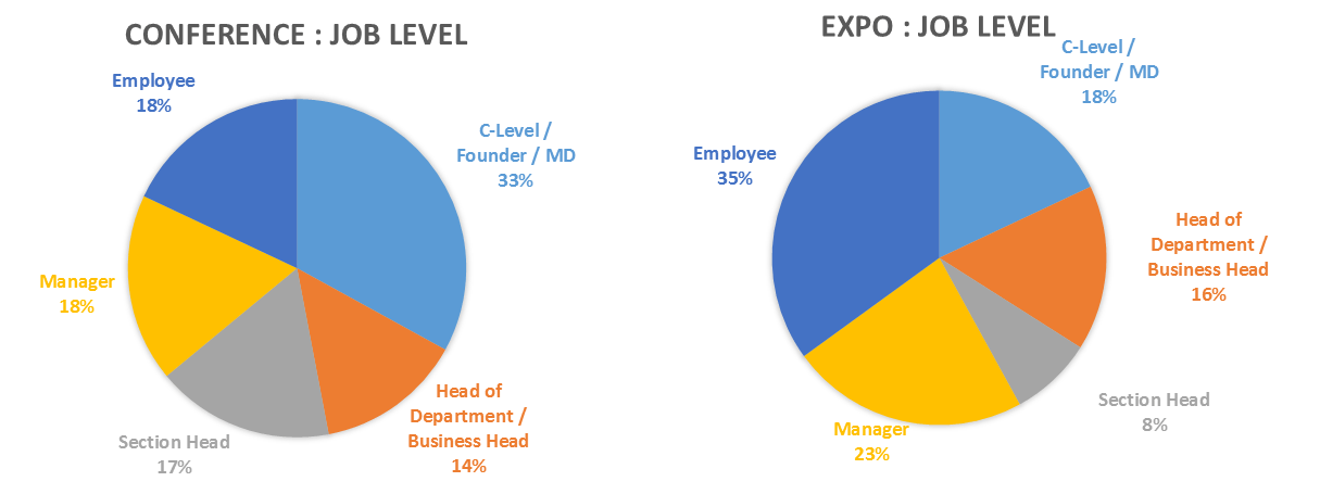 What our Startup Learned as First Time Exhibitors – Cost Breakdown, Analysis and Larry Page