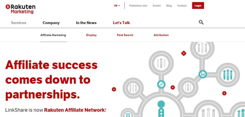 The Top 5 Best Affiliate Ad Networks to Generate Additional Revenue