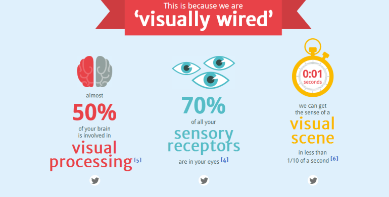 infographic-visual.png.pagespeed.ce.vG1XPe-iw-