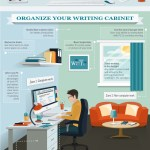How to Organize Your Desk for Optimum Productivity [infographic]