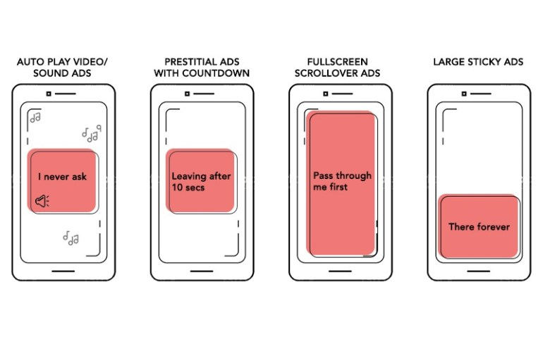 mobile-based disruptive ads, defined by better ads standards