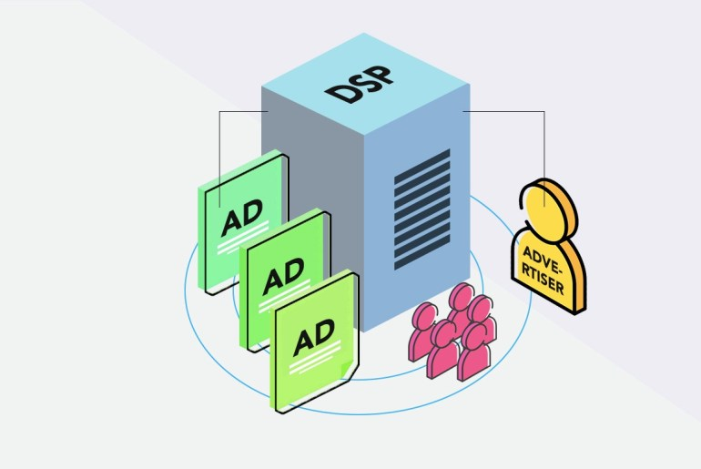 What is a Demand-side Platform