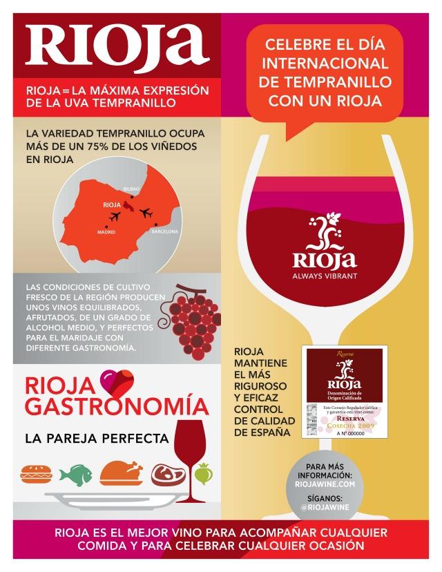 Rioja Tempranillo Day InfoGraphic_Spanish