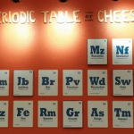 Cheese Periodic Table
