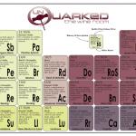 Wine Periodic Table